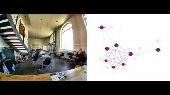 cafe graph